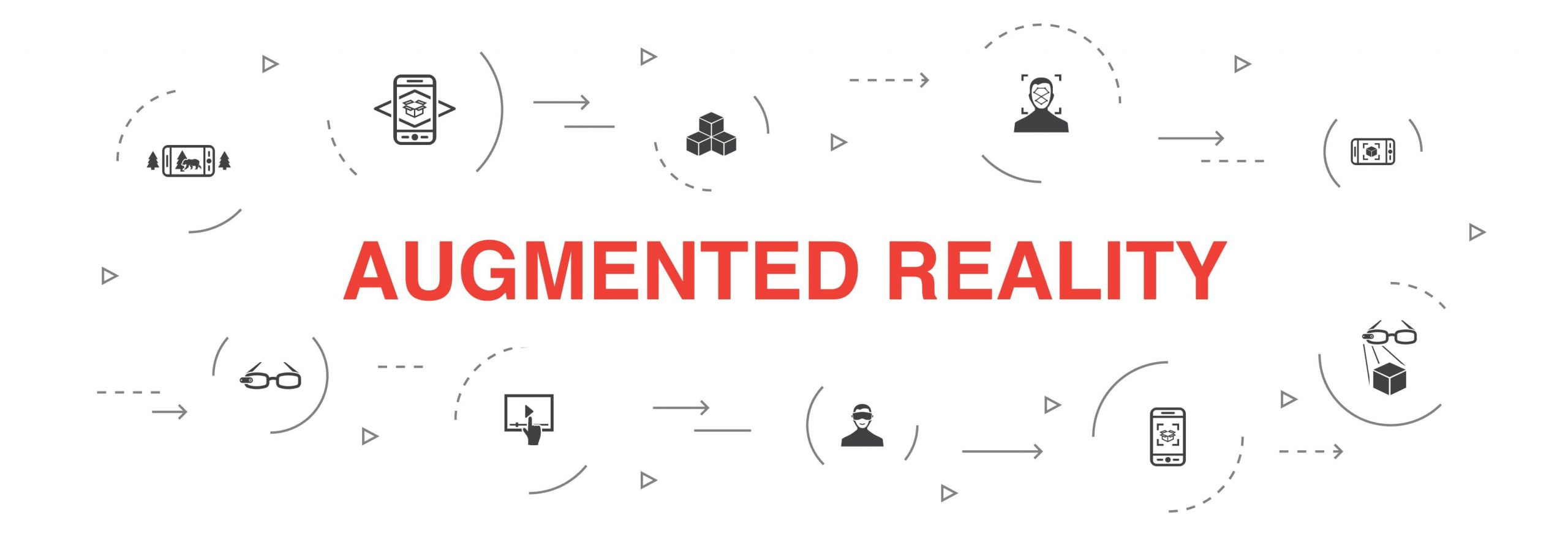 Challenges of Augmented Reality
